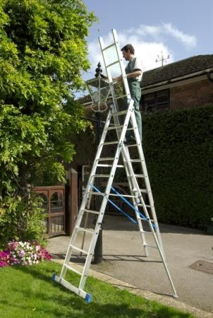 Ladder Stabiliser Legs